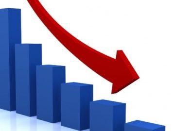 Ekonomik güven endeksi Haziran'da yüzde 3,3 eksildi